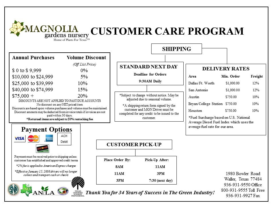 Customer Care Program